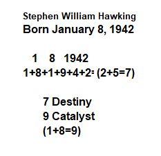 Stephen Hawking: Numerology Tribute - OMTimes Magazine