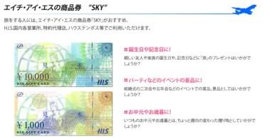 H.I.S旅行券