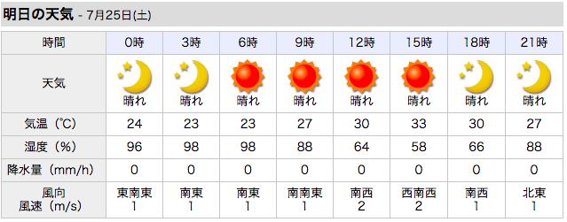 スクリーンショット 2015-07-24 12.05.01