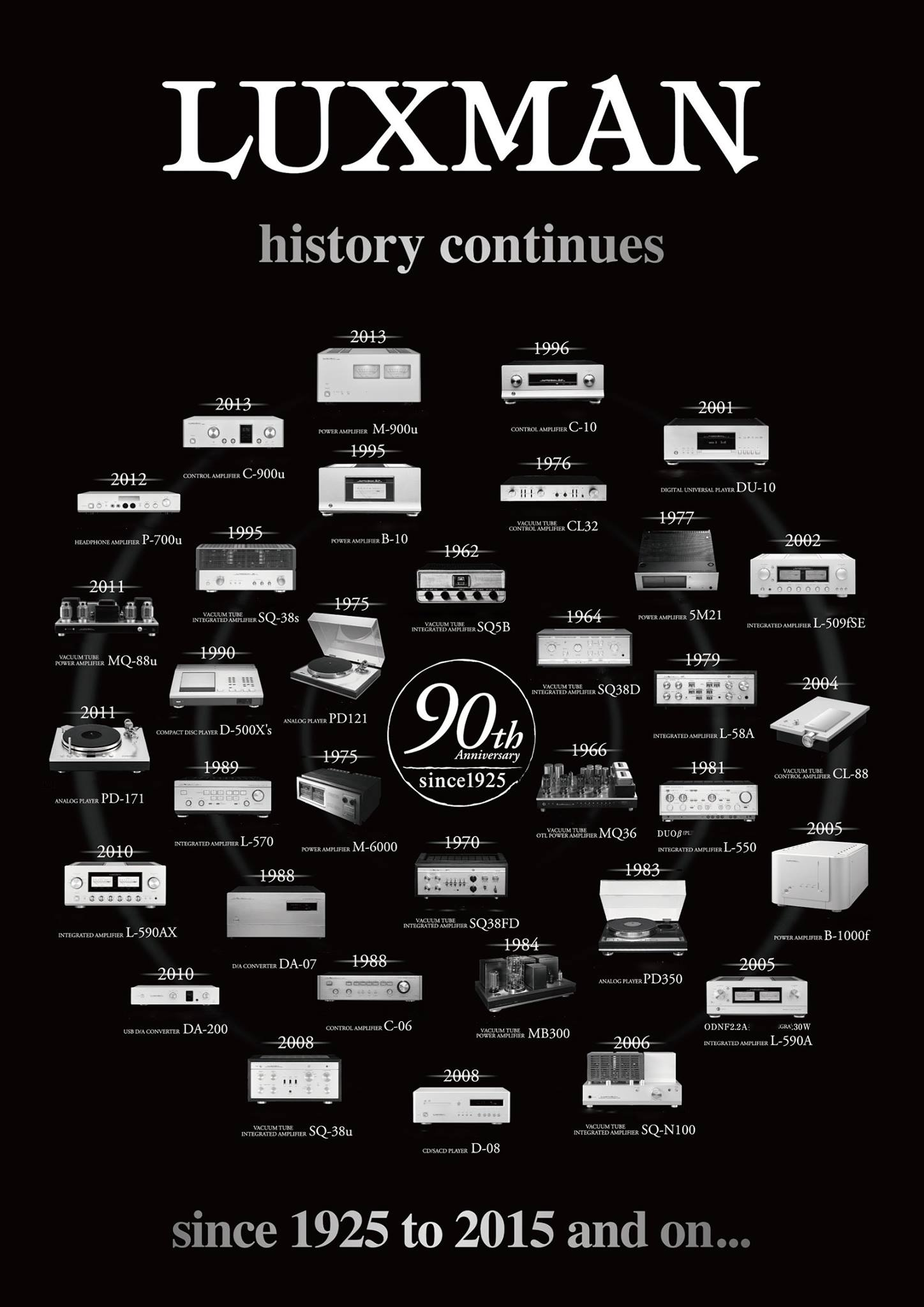 Luxman 90th Anniversary