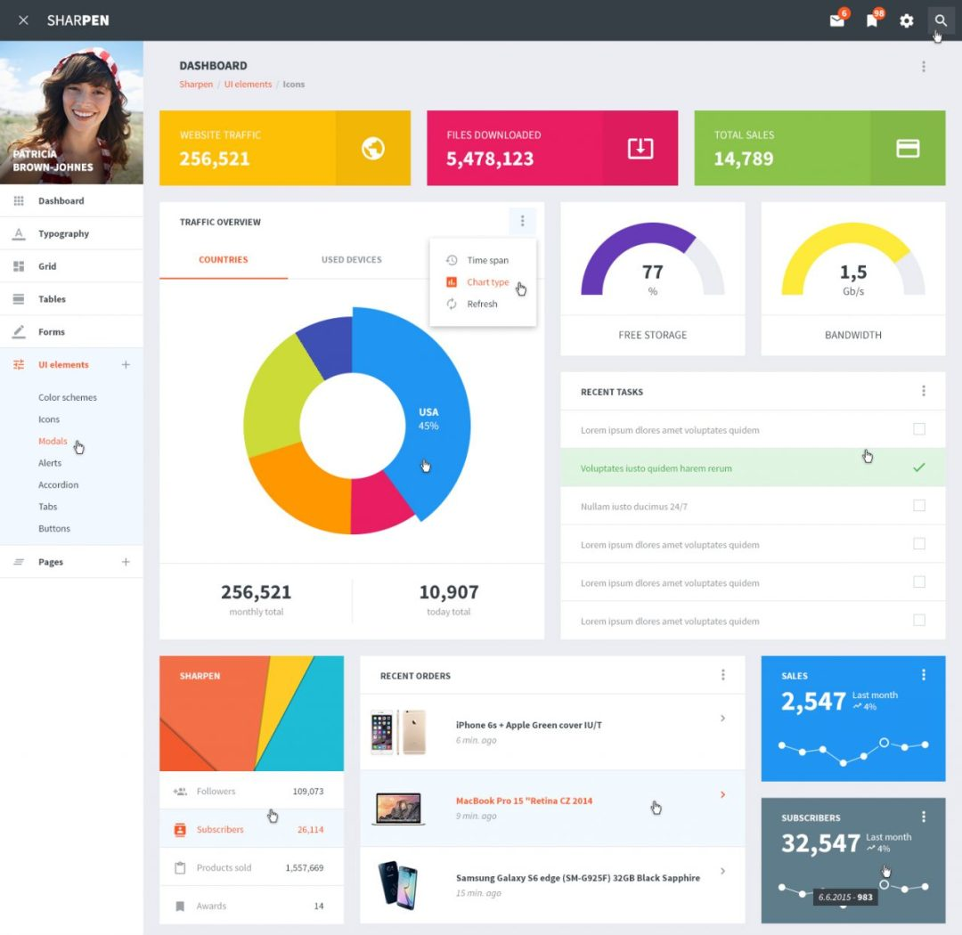 Admin Theme - Free Sample Download - Free PSD Admin Dashboard Template Design