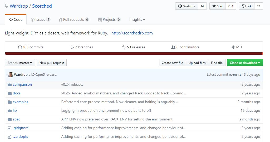 Scorched - Light-weight Ruby Web Framework