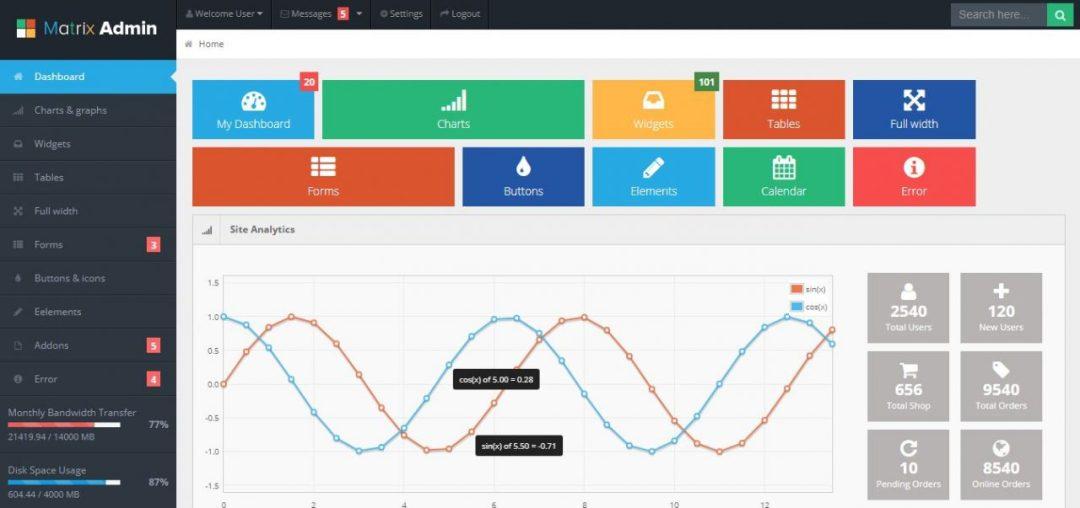 Matrix Admin - Free HTML Dashboard Template