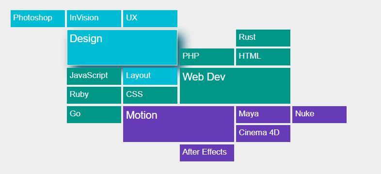 CSS Grid Alternative Navigation