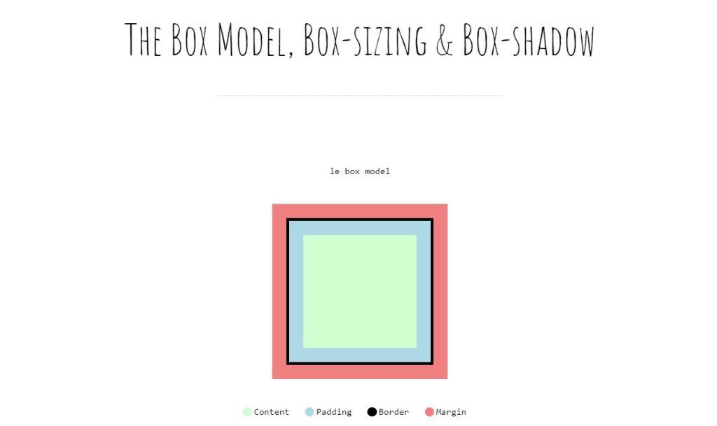 Box model and box shadow