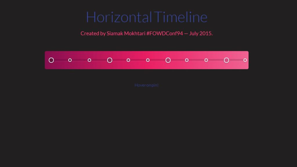 Horizontal Timeline Awesome Example