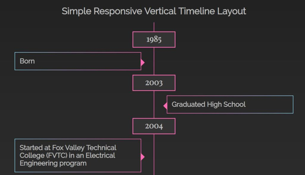 simple vertical timeline layout