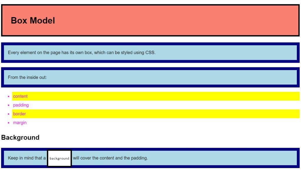 CSS box model margin Examples