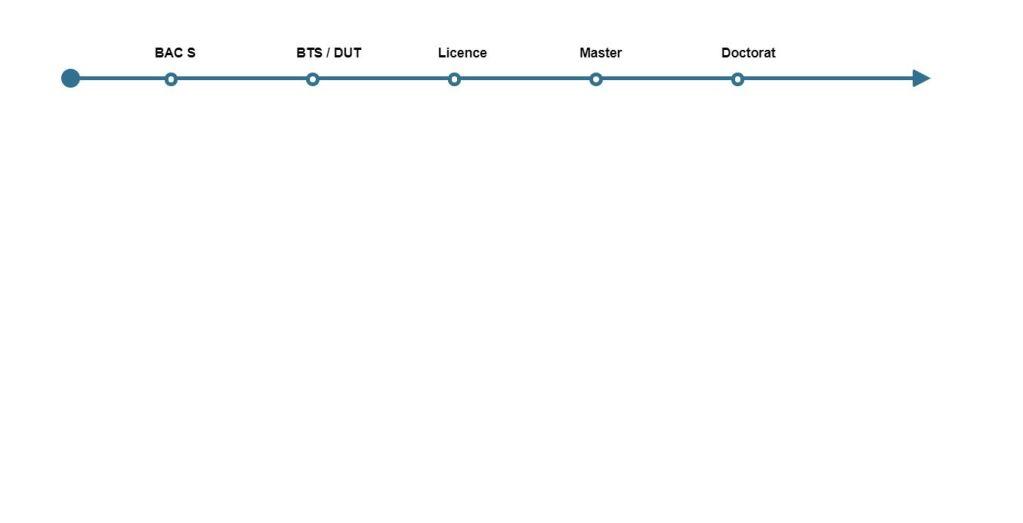 CSS timeline horizontal example