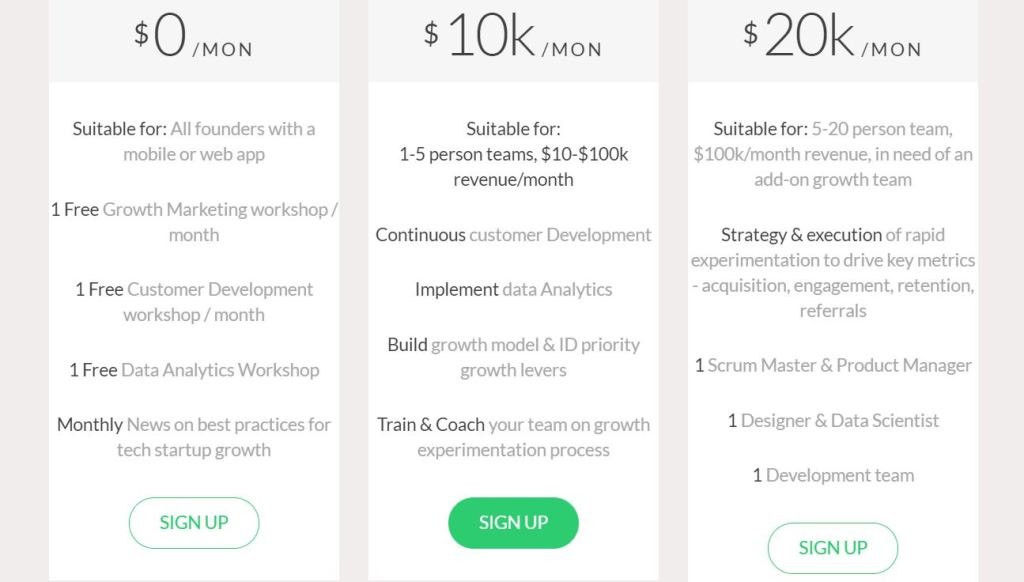 Appetiser landing page pricing funnel