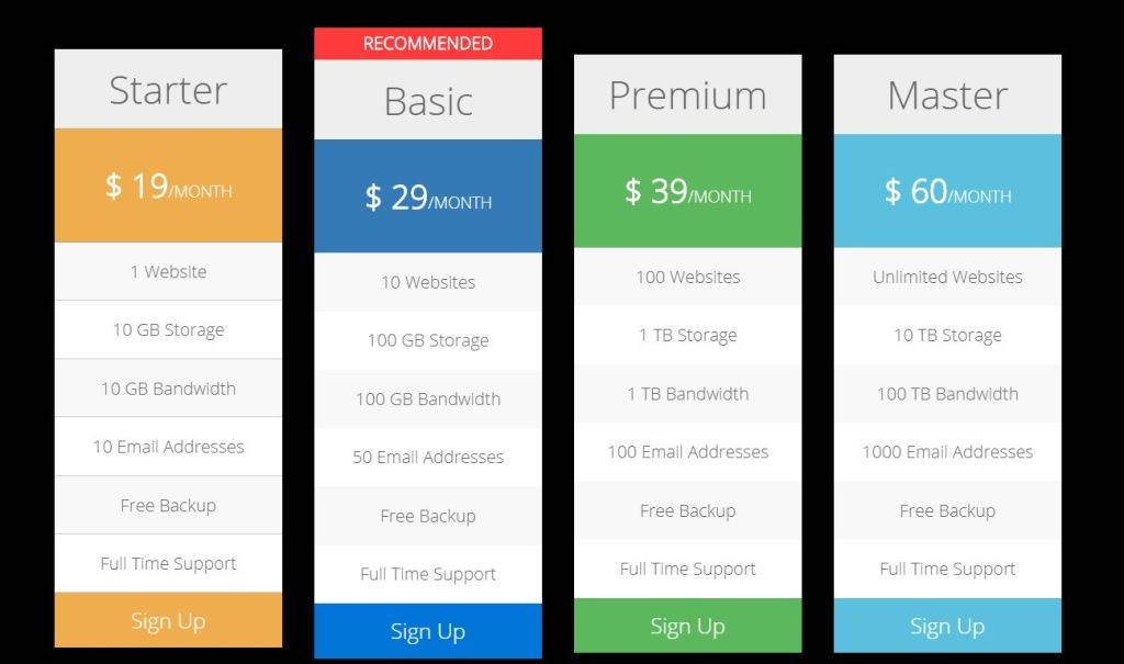 web pricing table html
