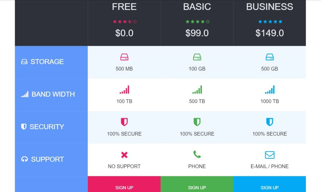 Bootstrap 4 HTML CSS pricing table