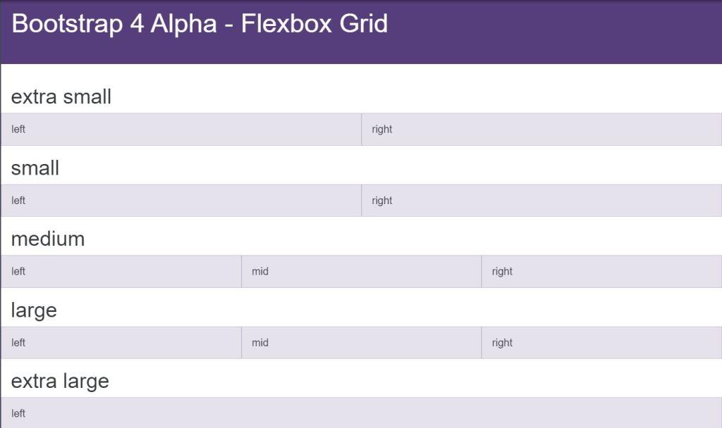 Flexbox Grid system