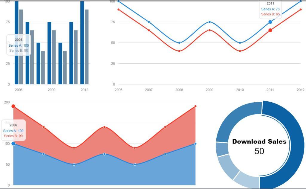 Morris.js Responsive graph