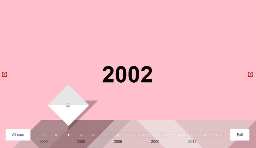 JavaScript Horizontal Timelines