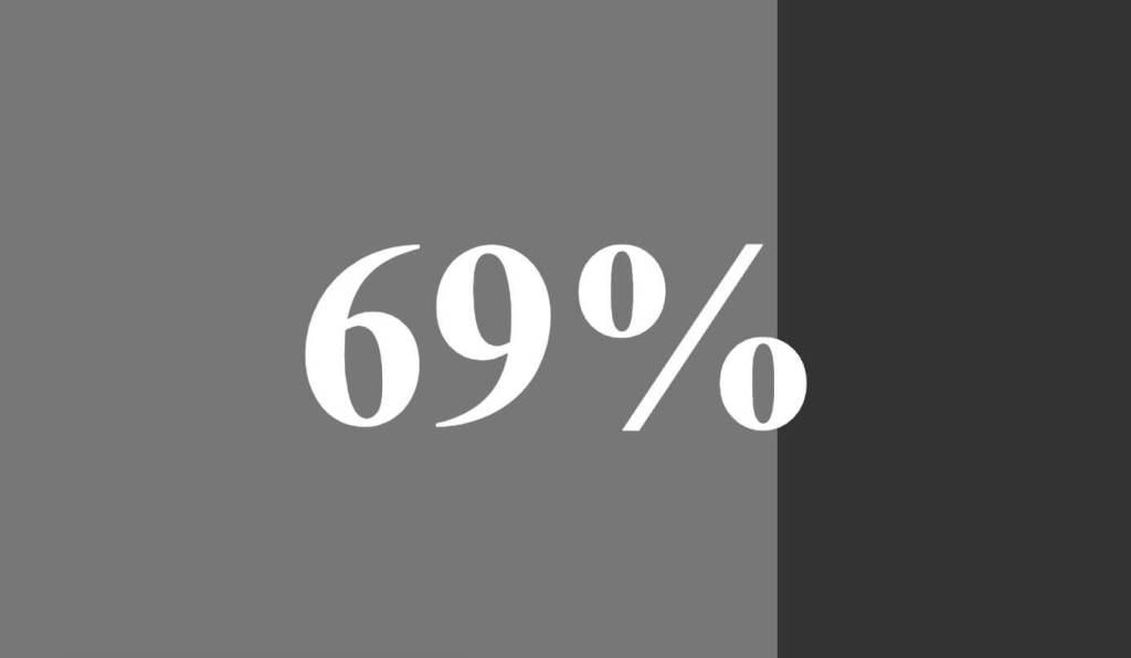 Loader Example100% Percentage