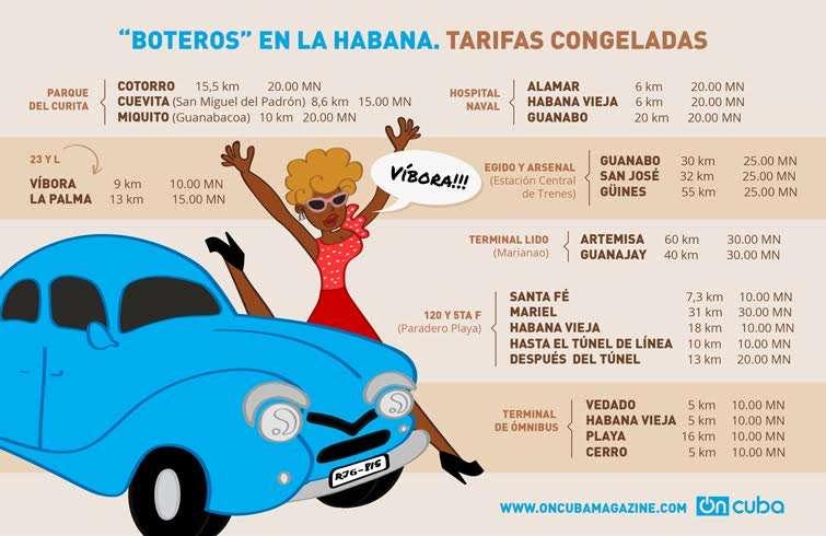 Fuente: Cubadebate