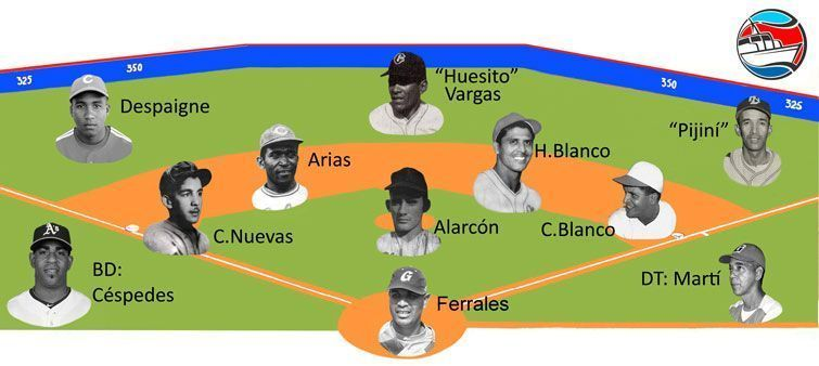 El todos estrellas histórico de Granma. Infografía: Oreidis Pimentel.