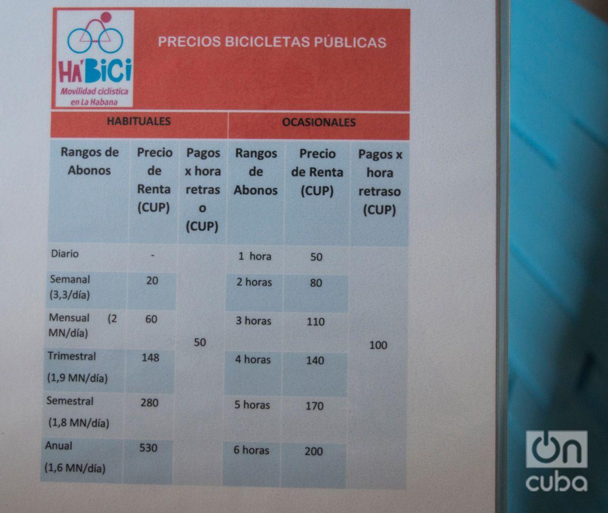 Tarifas de precios del sistema de bicicletas públicas Ha'Bici. Foto: Otmaro Rodríguez.