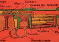Fragmento de la cubierta de una edición de la revista Pensamiento Crítico, del Departamento de Filosofía de la Universidad de La Habana.