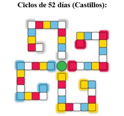 CASTILLO 52 DIAS