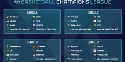 El Fuenla ya conoce sus rivales en la Basketball Champions League