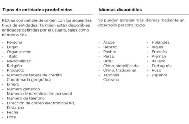 Tipos de entidades ediomas disponibles en Rosette Entity Extractor