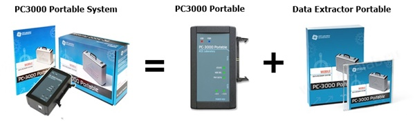 PC-3000 Portable System