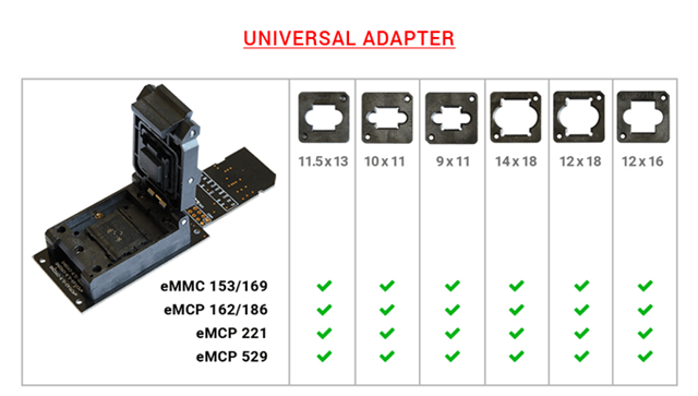 PC3000 Mobile: Universal adapter