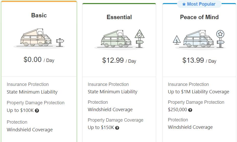 ondevan campervan rental and hire insurance