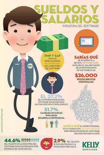 salario software