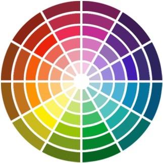 Colorimétrie : fiche récapitulative pour chaque saison