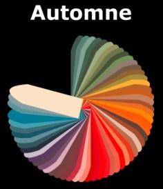 Palette colorimétrie