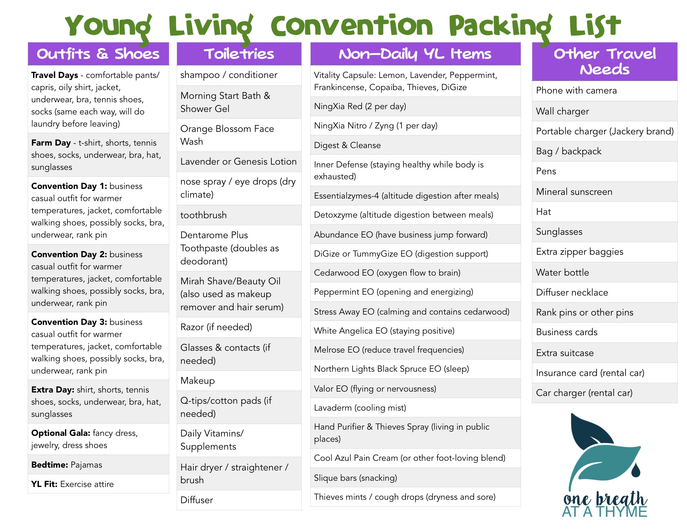YL Convention Packing List