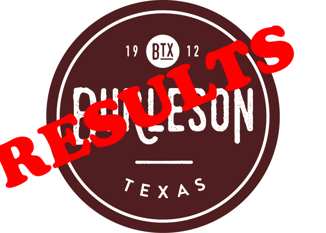 Burleson City Council Election Results May 1 2021