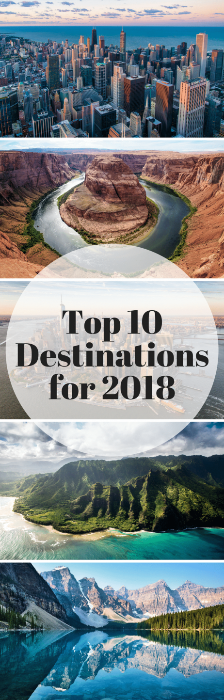 Top 10 Destinations for 2018