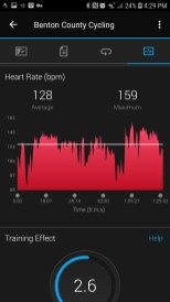 Onechristianman.com 20 Mile ride 09/15/2018 Heart Rate