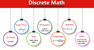 Discrete math online tutoring