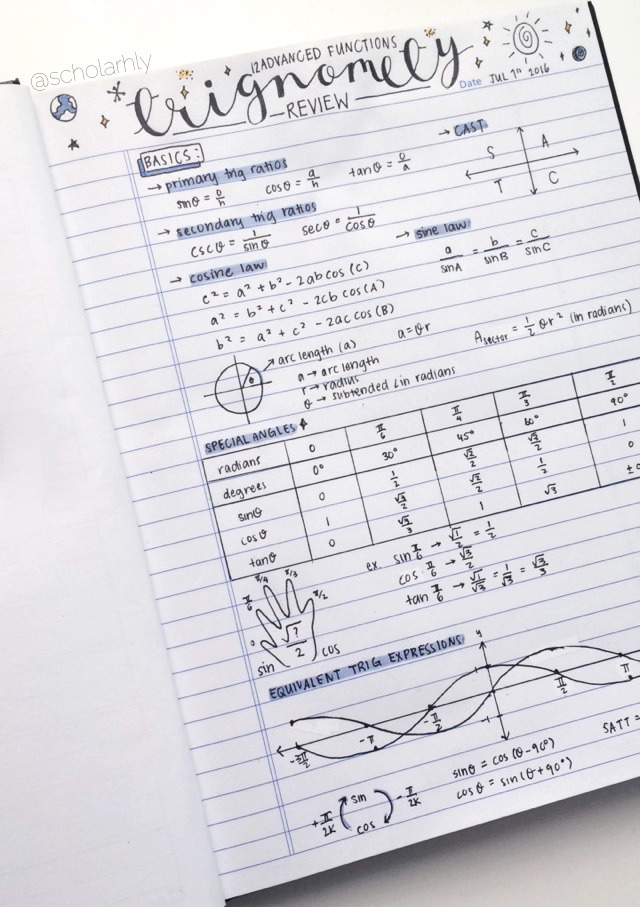 A sheet of note son trigonometry with diagrams, tables and functions