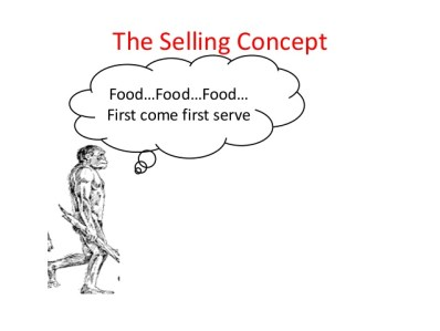 An image depicting a marketing concept