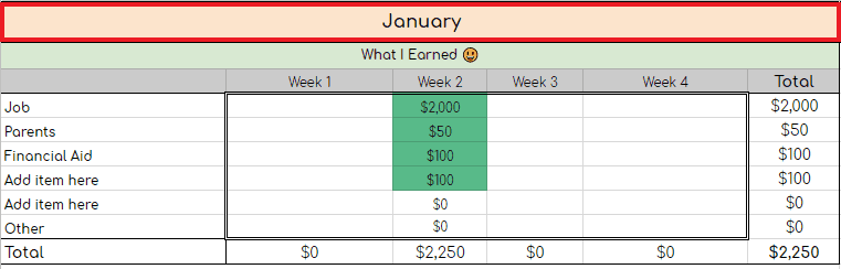 an excel budget sheet for the month of january calculating what was earned from your job, parents, financial aid with a few fields populated