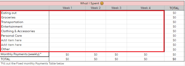an excel budget sheet calculating what was spent on a given month, separated week by week. not populated