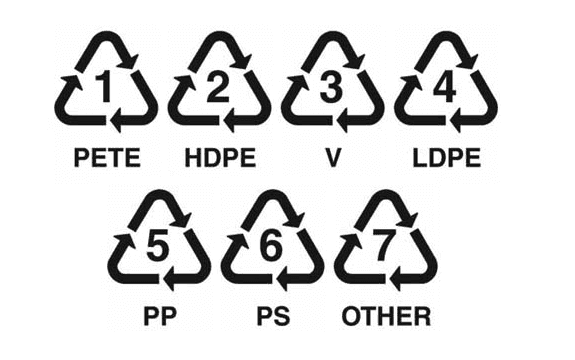 plastic categories numbers 1 through 7