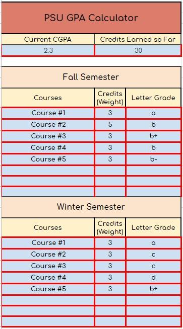 gpa calculator PSU for fall and winter semesters, annual gpa, and cumulative gpa.