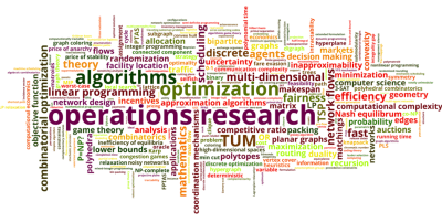 A diagrammatic composition of Operations Research