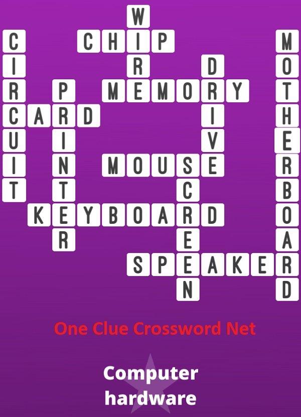 Computer Hardware Bonus Puzzle One Clue Crossword