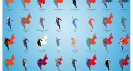 Infografía: La evolución del traje del Hombre de Acero (Superman)
