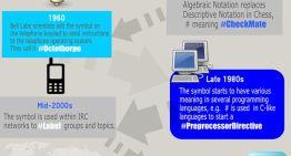 Infografía: Historia de los #Hashtags