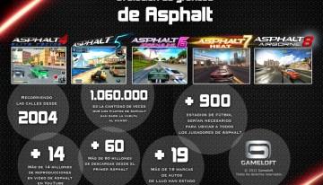 Gameloft presenta Asphalt 8 Airborne
