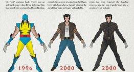 Infografía: Evolución de Wolverine